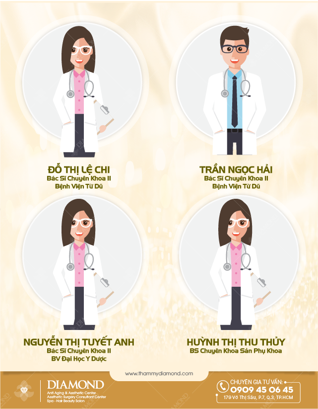 Đội ngũ bác sĩ bệnh viện từ dũ, y dược, hùng vương