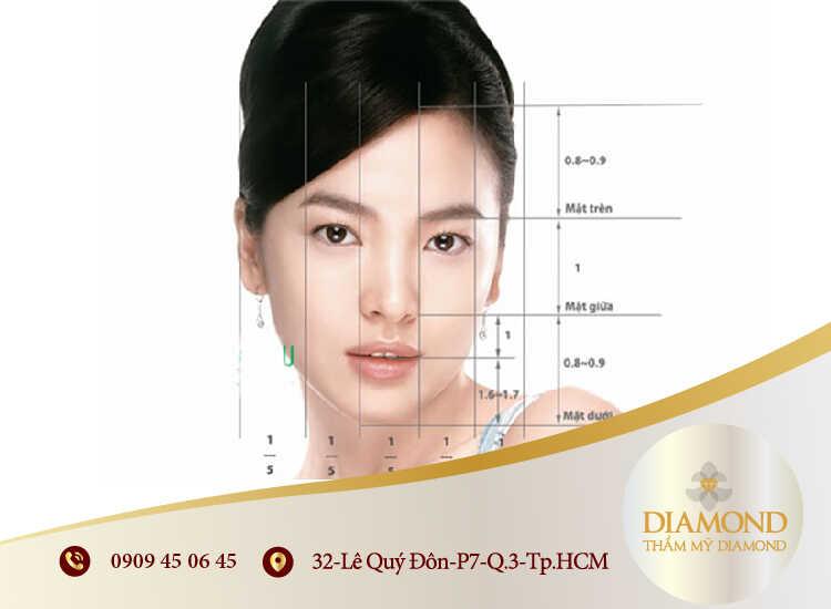 Nâng mũi mega chuẩn tỉ lệ vàng